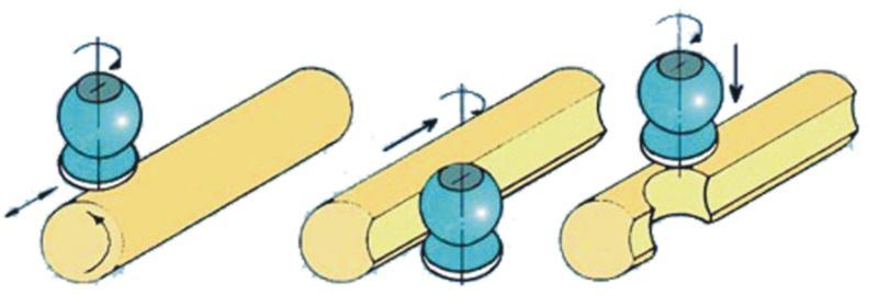 Оцилиндровочный станок. Схема